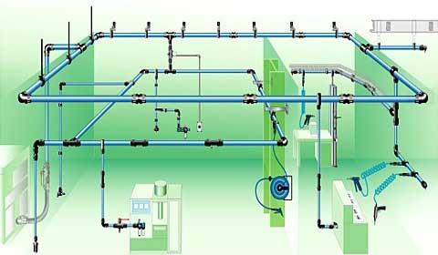 red de aire comprimido